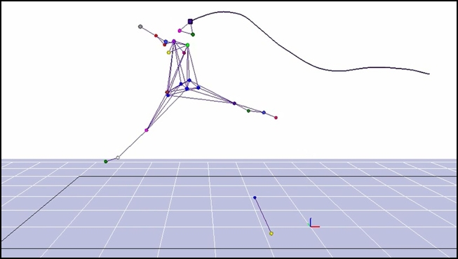 horizontal jump grand jete analysis Simulation of the airborne phase of the grand planar motion analysis legs horizontal initial jump jump after legs raised to horizontal jump with.