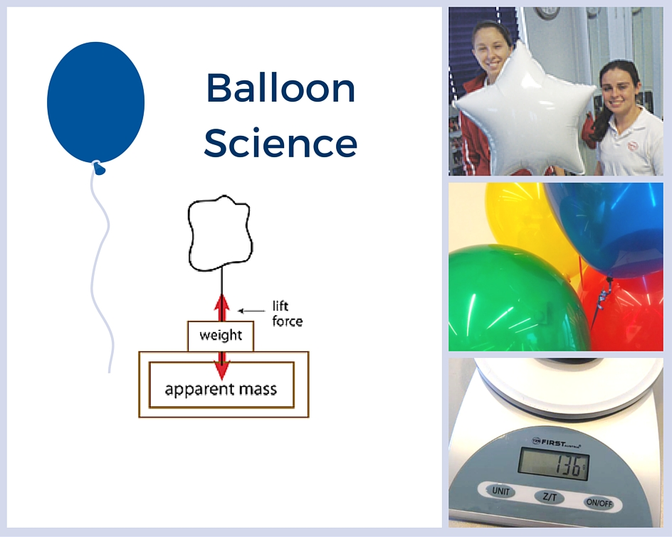 Balloon Science Cover