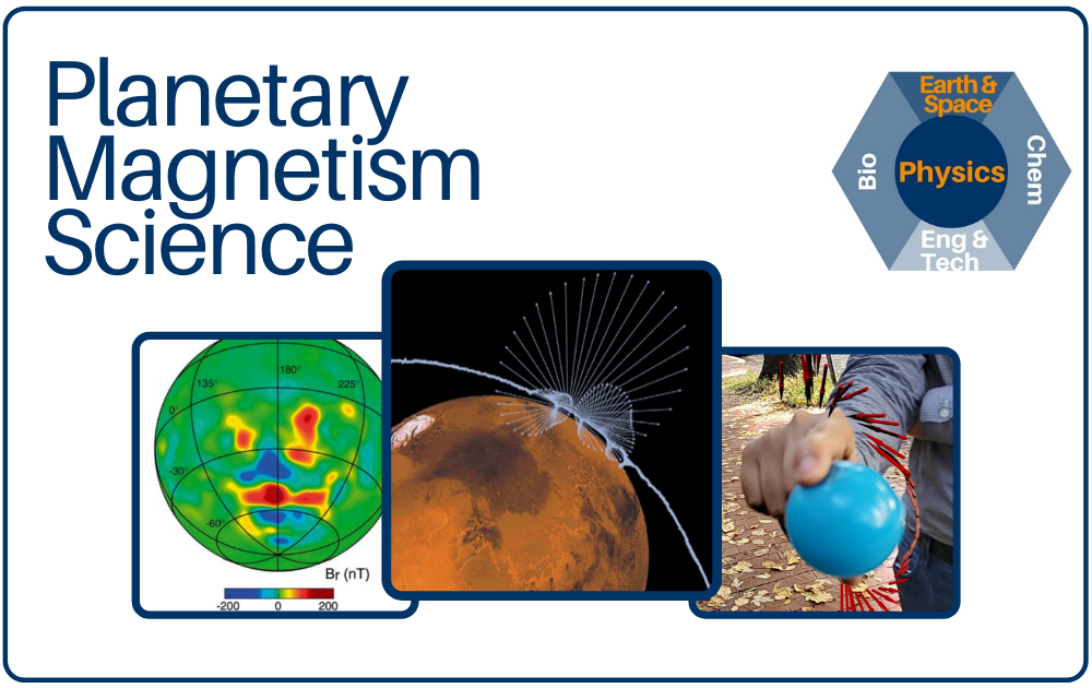 Planetary Magnetism