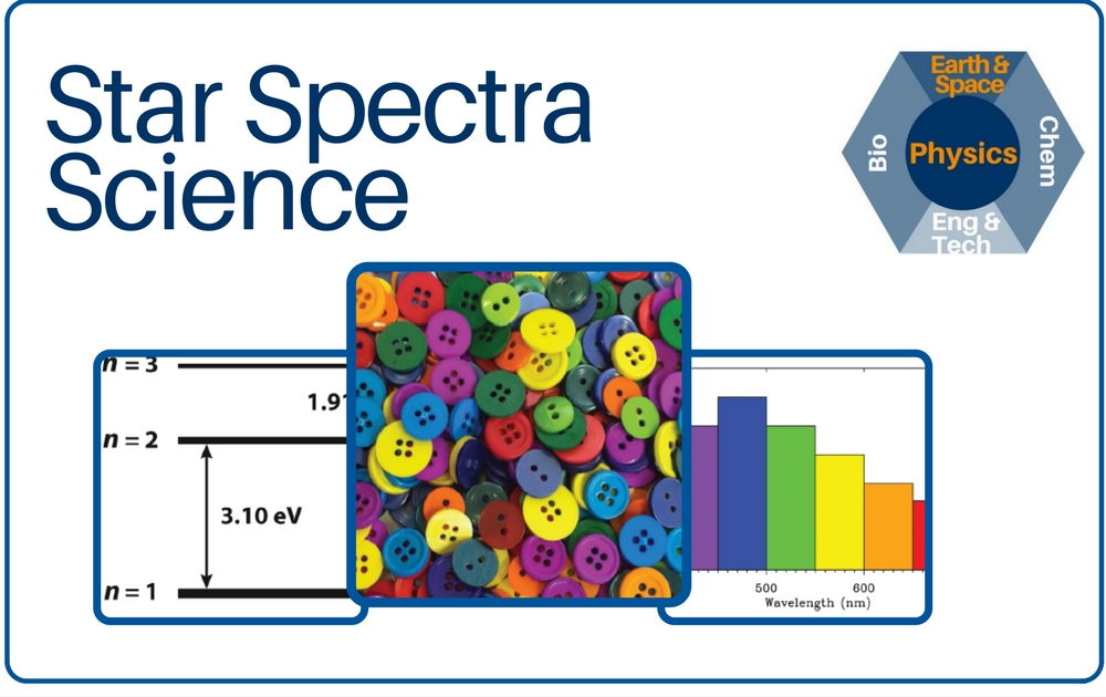 Star Spectra Science