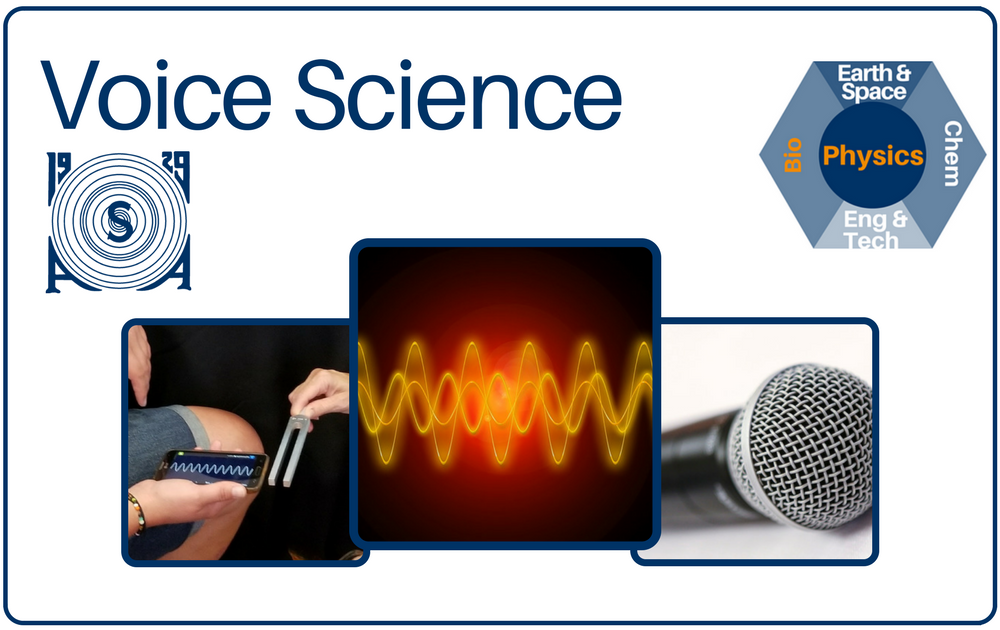 Voice Science Cover