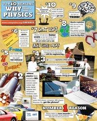 Why Physics Poster Thumbnail
