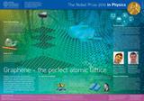 2010 Nobel Prize in Physics Poster - Graphene