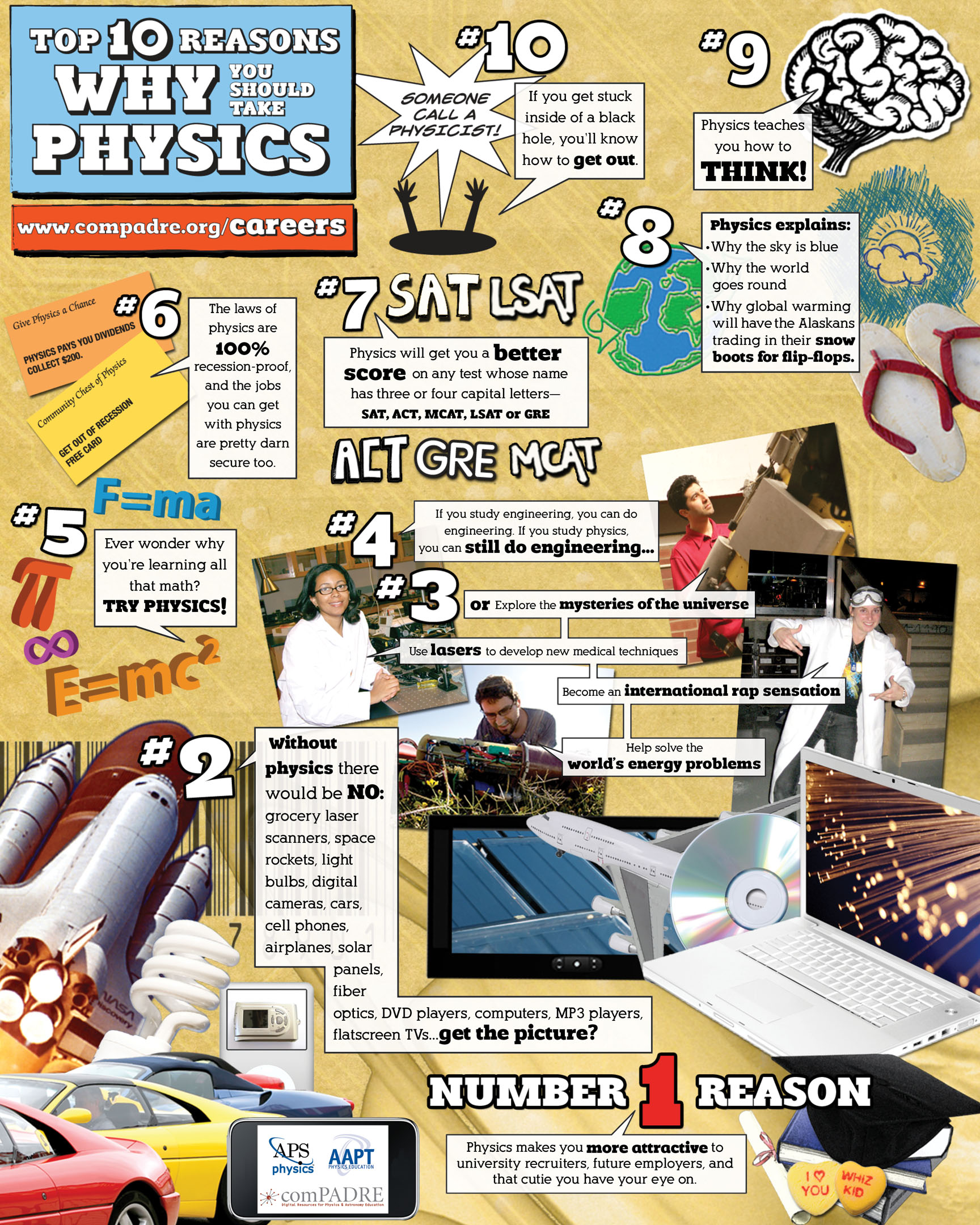 ap physics b lab report march Replies to: class of 11: what's your senior year schedule looking like #16 sachemeast registered user posts: 38 new member march 2010 ap calc bc ap physics c ap economics ap spanish language ap chemistry ap literature gym/lunch  ap physic b-physics b lab ap econ.